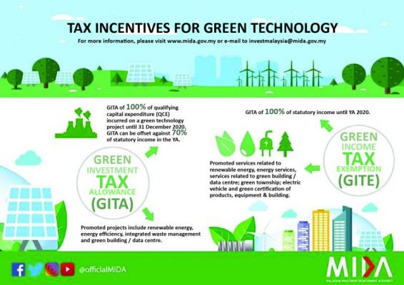 tax incentive for green energy