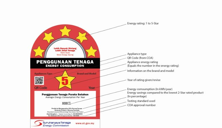 Malaysia Energy Efficiency Label
